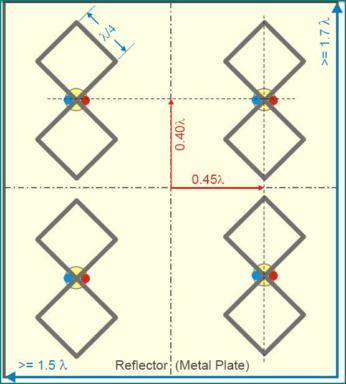 Quelques liens utiles for Fabriquer antenne tnt interieur